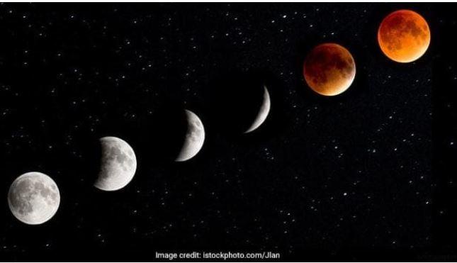 blood moon 2019 norway - photo #8