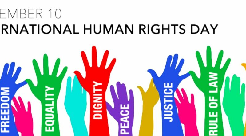 Theme of Human Rights Day 2019
