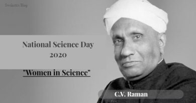 National Science Day 2020 Theme